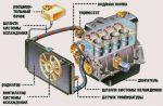Как промыть радиатор охлаждения двигателя – Как промыть систему охлаждения двигателя? 4 способа очистки радиатор двигателя